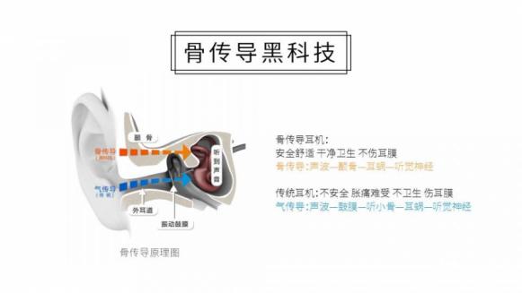 韶音骨传导AS800运动真爱耳机测评1093.png