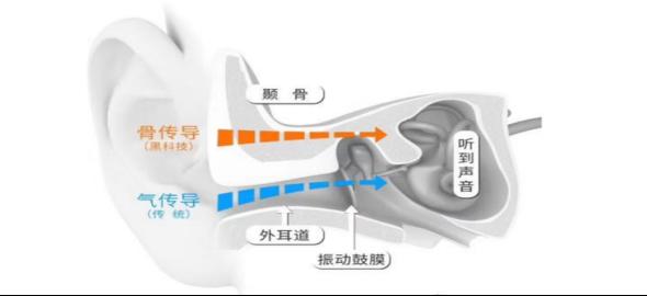 南卡骨传导耳机评测262.png