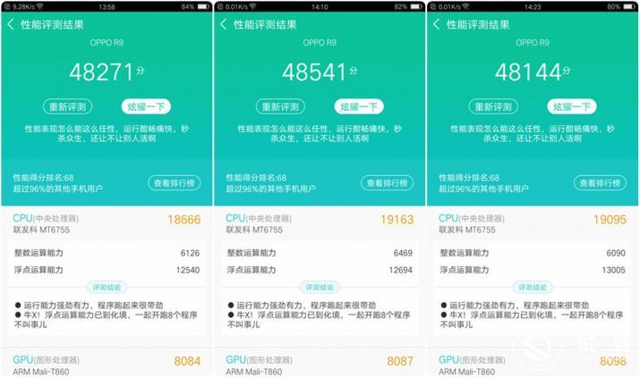 手机界的一片红海,相信大家也看在眼里,不管是当年的中华酷联现在还剩下谁,还是小米之后市场的一片厮杀动荡,都让手机市场的同质化发生着改变,没有竞争就没有进步,互联网上的厮杀丝毫也没有影响到作为线下黑马的OPPO和VIVO,今天要说的这部手机,也就是这篇评测的主角,则是走出了自己的特色之路。请不要在乎那些黑科技什么的,因为已经被小米真的玩坏了,咱不提也罢,重点还是要来看看咱R9的魅力所在。 本篇评测就允许我从用户的角度带着您从外观到细节,从配置性能到拍照效果,从系统应用到操作体验去深度的体验一下R9的魅力吧。